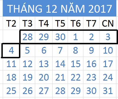 Tử vi hàng tuần từ ngày 28/11/2017 đến ngày 04/12/2017