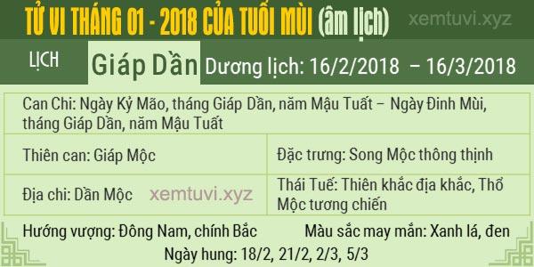 Xem tử vi tháng 1 năm 2018 của tuổi Mùi