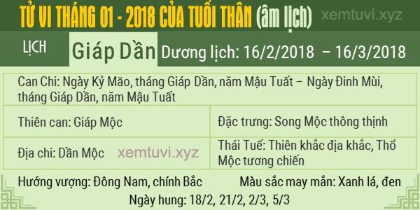 Xem tử vi tháng 1 năm 2018 của tuổi Thân
