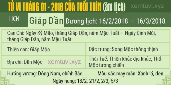 Xem tử vi tháng 1 năm 2018 của tuổi Thìn