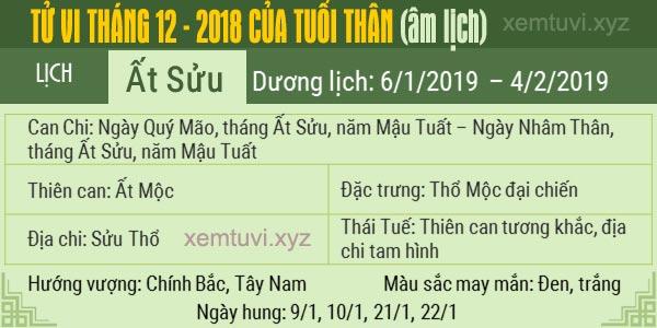 Xem tử vi tháng 12 năm 2018 của tuổi Thân