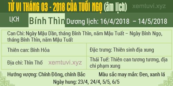 Xem tử vi tháng 3 năm 2018 của tuổi Ngọ