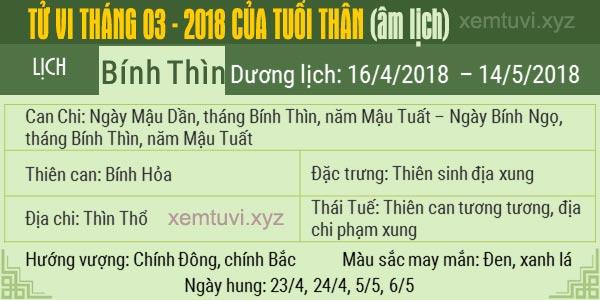 Xem tử vi tháng 3 năm 2018 của tuổi Thân