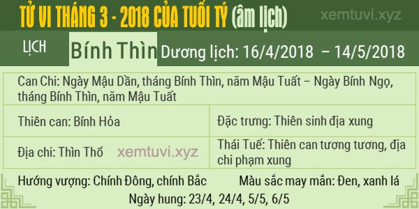 Xem tử vi tháng 3 năm 2018 của tuổi Tí