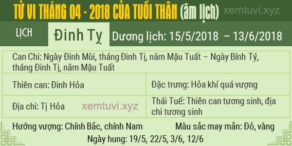 Xem tử vi tháng 4 năm 2018 của tuổi Thân