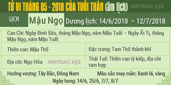Xem tử vi tháng 5 năm 2018 của tuổi Thân