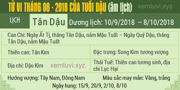 Xem tử vi tháng 8 năm 2018 của tuổi Dậu