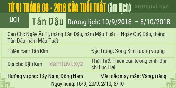 Xem tử vi tháng 8 năm 2018 của tuổi Tuất