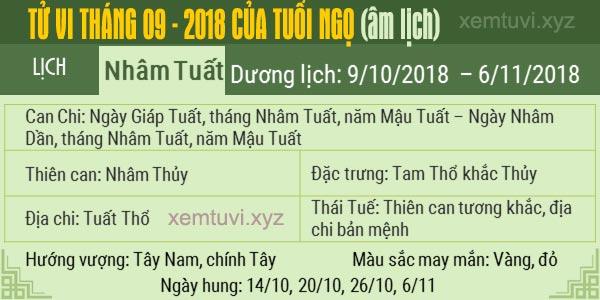 Xem tử vi tháng 9 năm 2018 của tuổi Ngọ