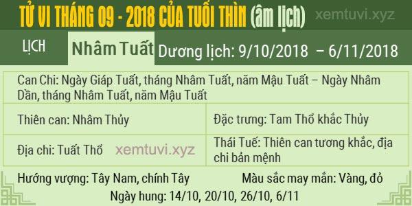 Xem tử vi tháng 9 năm 2018 của tuổi Thìn