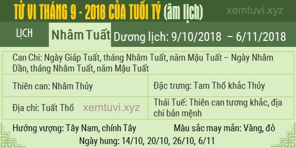 Xem tử vi tháng 9 năm 2018 của tuổi Tí