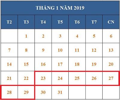 Tử vi hàng tuần từ ngày 23/01/2019 đến ngày 29/01/2019