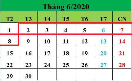 Tử vi hàng tuần từ ngày 02/06/2020 đến ngày 08/06/2020