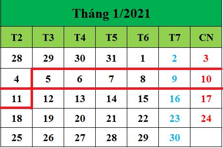 Tử vi hàng tuần từ ngày 05/01/2021 đến ngày 11/01/2021