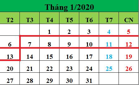 Tử vi hàng tuần từ ngày 07/01/2020 đến ngày 13/01/2020