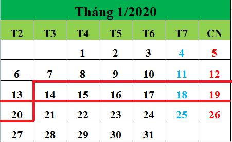 Tử vi hàng tuần từ ngày 14/01/2020 đến ngày 20/01/2020