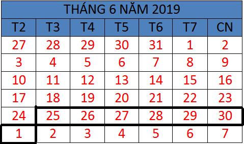 Tử vi hàng tuần từ ngày 25/06/2019 đến ngày 01/07/2019